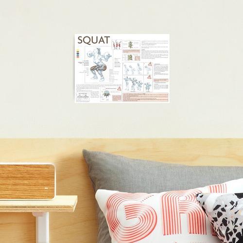 Squat - Übungsdiagramm Fotodruck