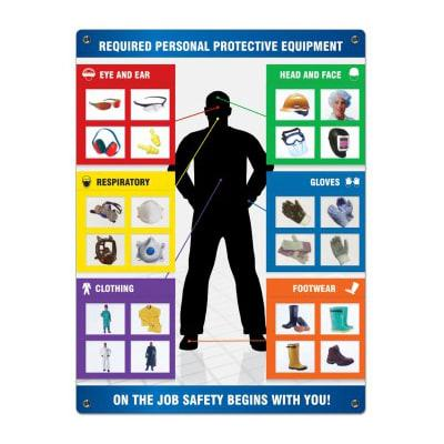 Accuform Signs PPE238 Replacement PPE Card Inserts for PPE-ID? Chart, 2″ x 2.5″